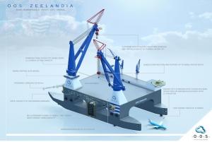 世界最大起重機船建造計画と「Sleipnir」建造進捗情報