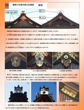 御殿の屋根を飾る装飾類