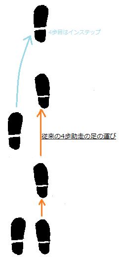 従来の足の運び