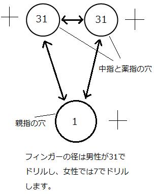 メジャーシート6
