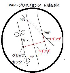 ドリル栄アウト6