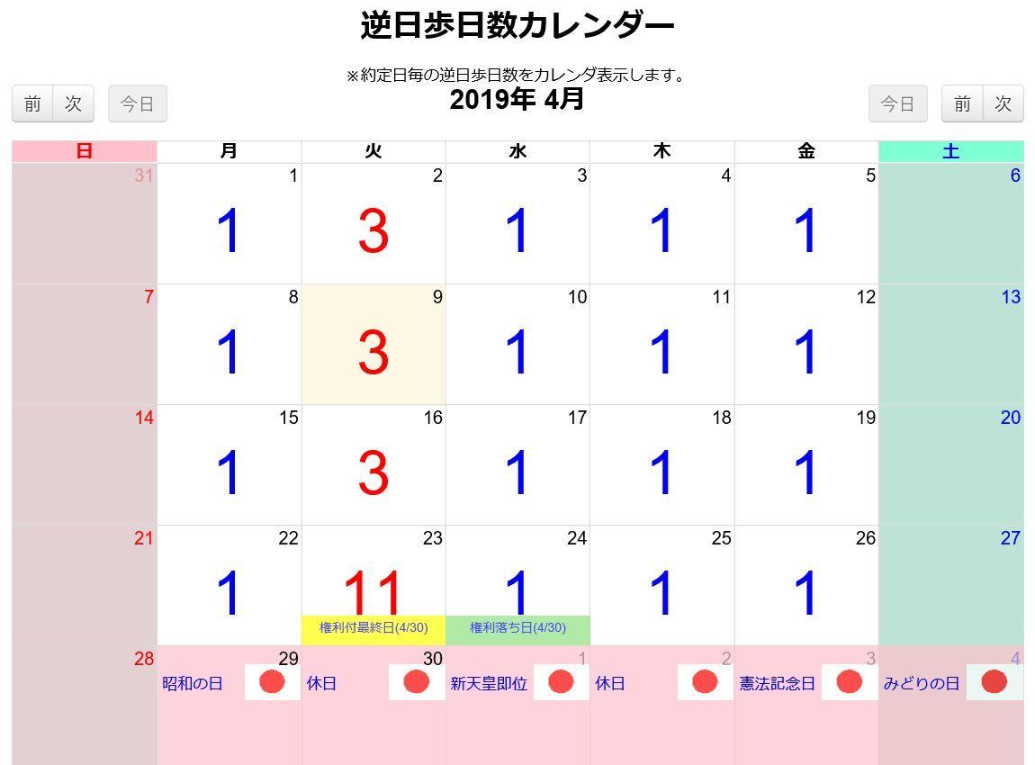逆日歩日数カレンダー4月