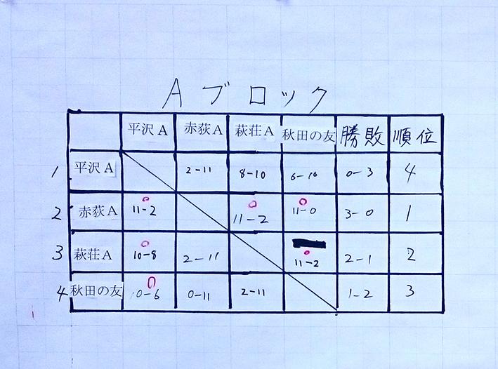 R1 hirasawa02