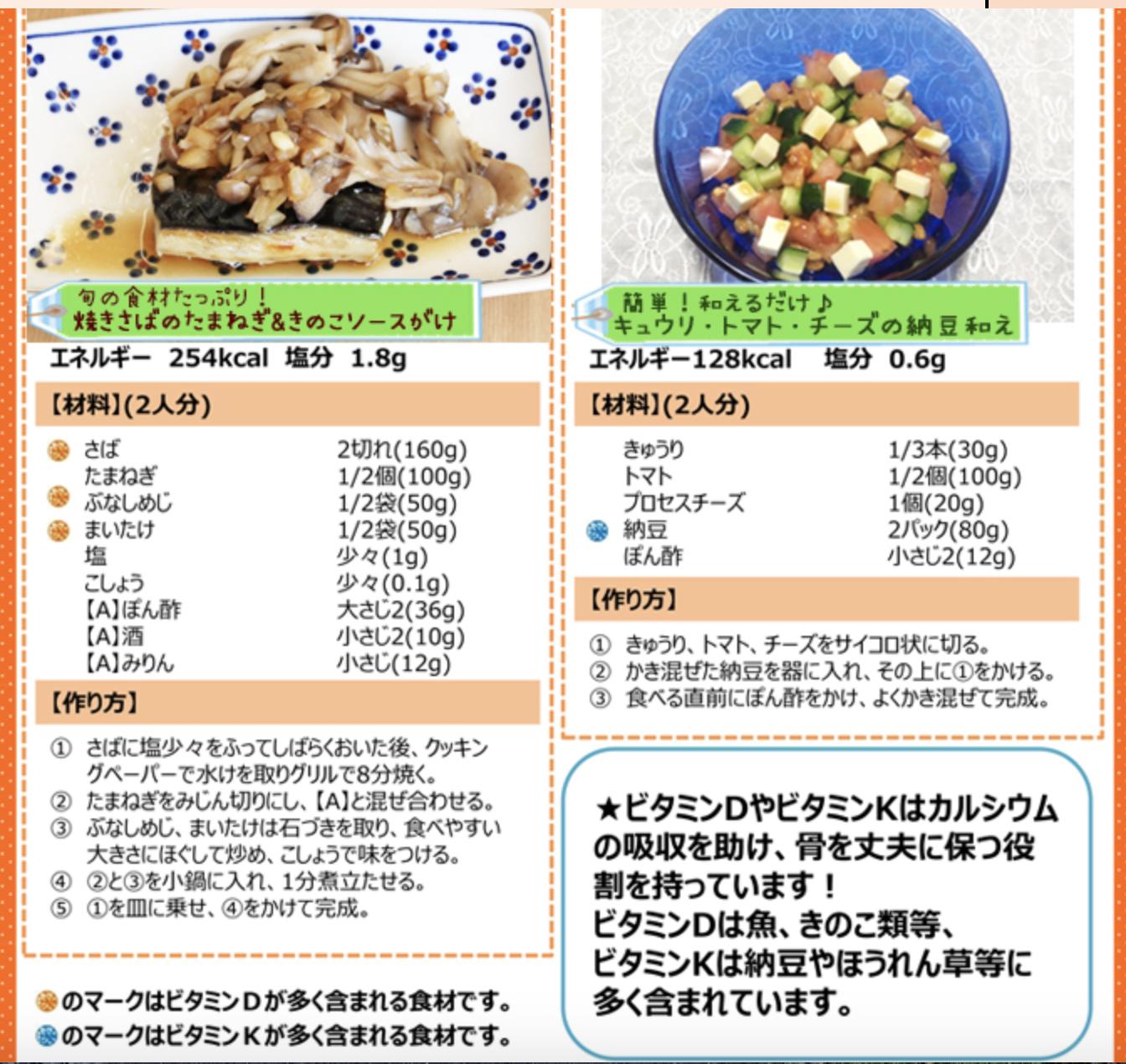 鯖きのこ納豆レシピ