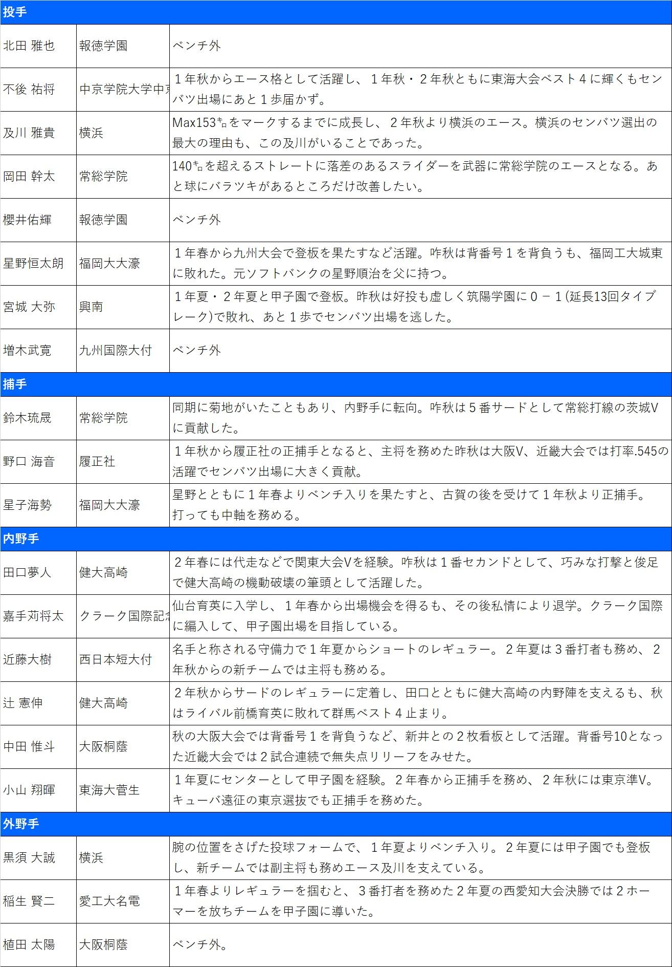 20190226 U-15ベースボールワールドカップ2016inいわき.