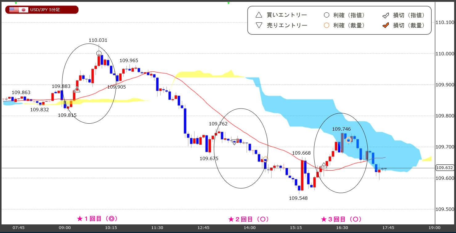 FX-chart20190517.jpg
