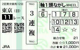 日本ダービー2019