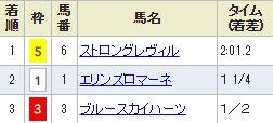 chukyo7_39.jpg
