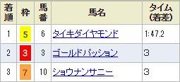 fukusima6_420.jpg