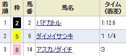 kyoto6_420.jpg