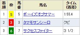 nigata3_429.jpg