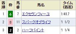 nigata5_429.jpg