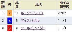 tokyo12_526.jpg