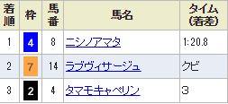 tokyo3_420.jpg