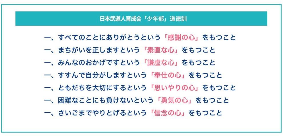 日本武道人育成会 少年部道徳訓