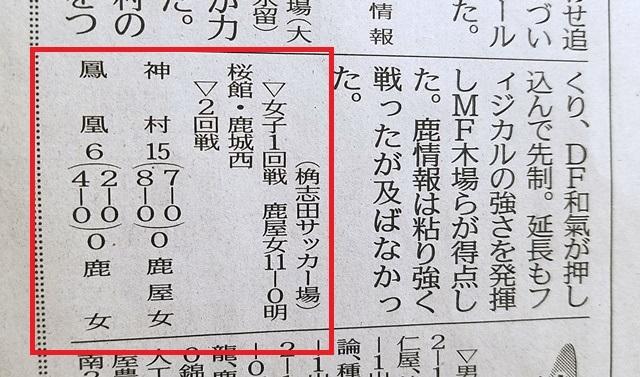 鹿児島県高校サッカー女子結果1-1