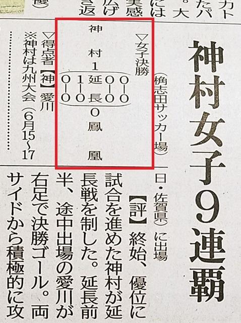 鹿児島県高校サッカー女子結果1-2