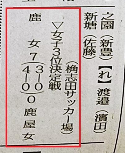 鹿児島県高校サッカー女子結果1-3
