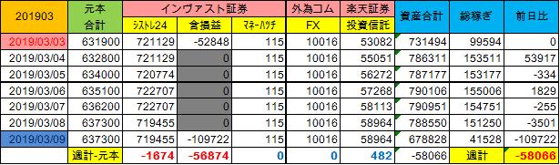 20190303~週計