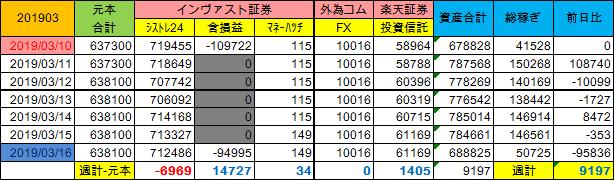 20190310~週計