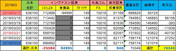 20190317~週計