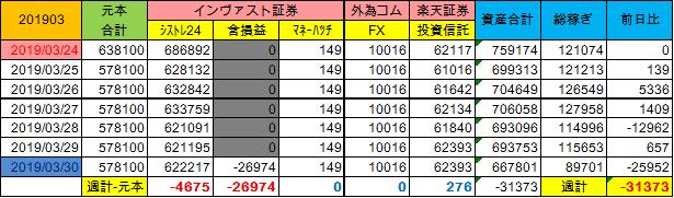 20190324~週計