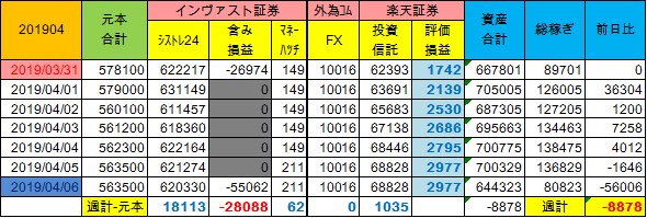 20190406112708313.png