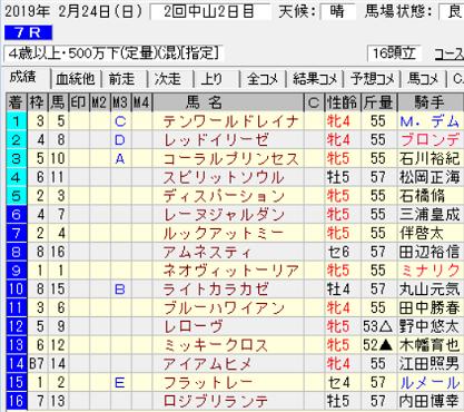 190224中山7R結果