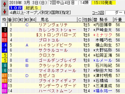 19総武S