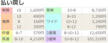 20190303183156a02.png