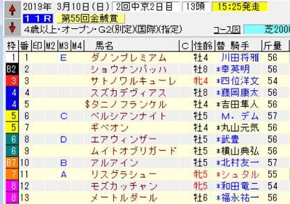 19金鯱賞