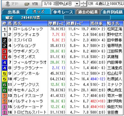 190310中山12R確定オッズ