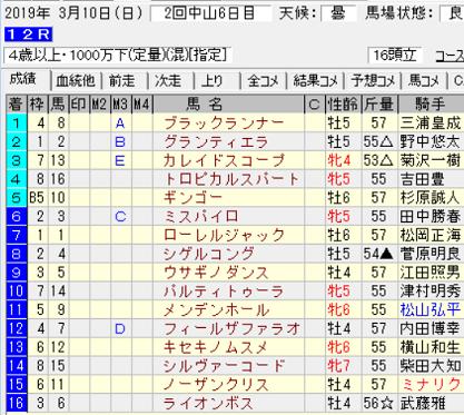 190310中山12R結果