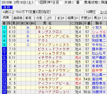 190316阪神8R結果