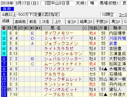 190317中山8R結果