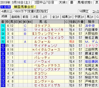19韓国馬事会杯結果