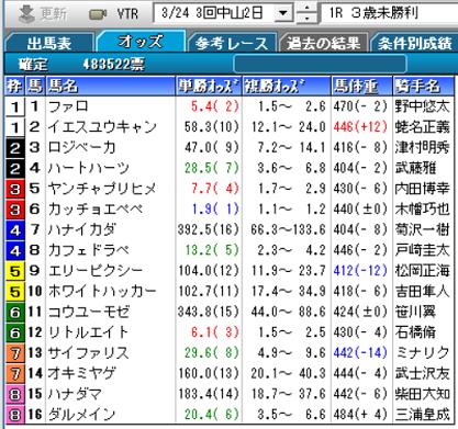 190324中山1R確定オッズ