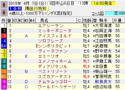 19隅田川特別
