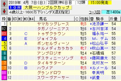 19大阪―ハンブルクC