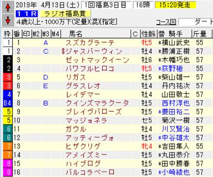 19ラジオ福島賞