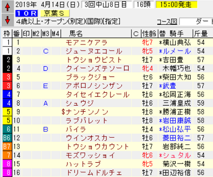19京葉S