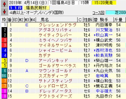 19福島民報杯