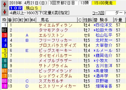 19桃山S