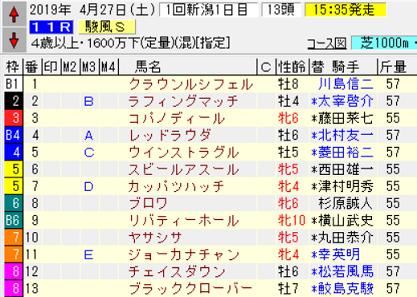 19駿風S