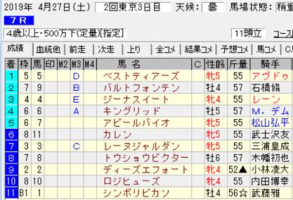 190427東京7R結果