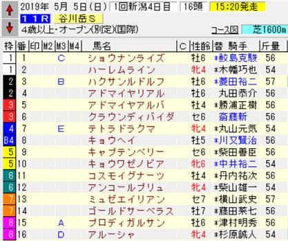 19谷川岳S