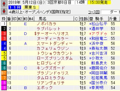 19栗東S