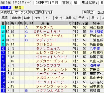 19欅S結果