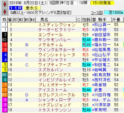 19垂水S