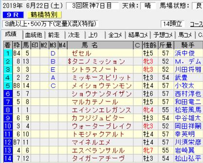 19鶴橋特別結果